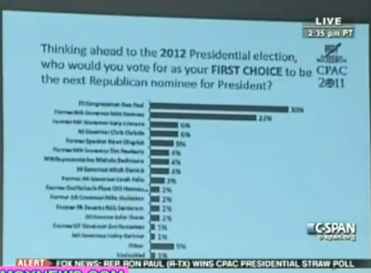 CPAC Straw Poll results announced: Audience goes WILD – The